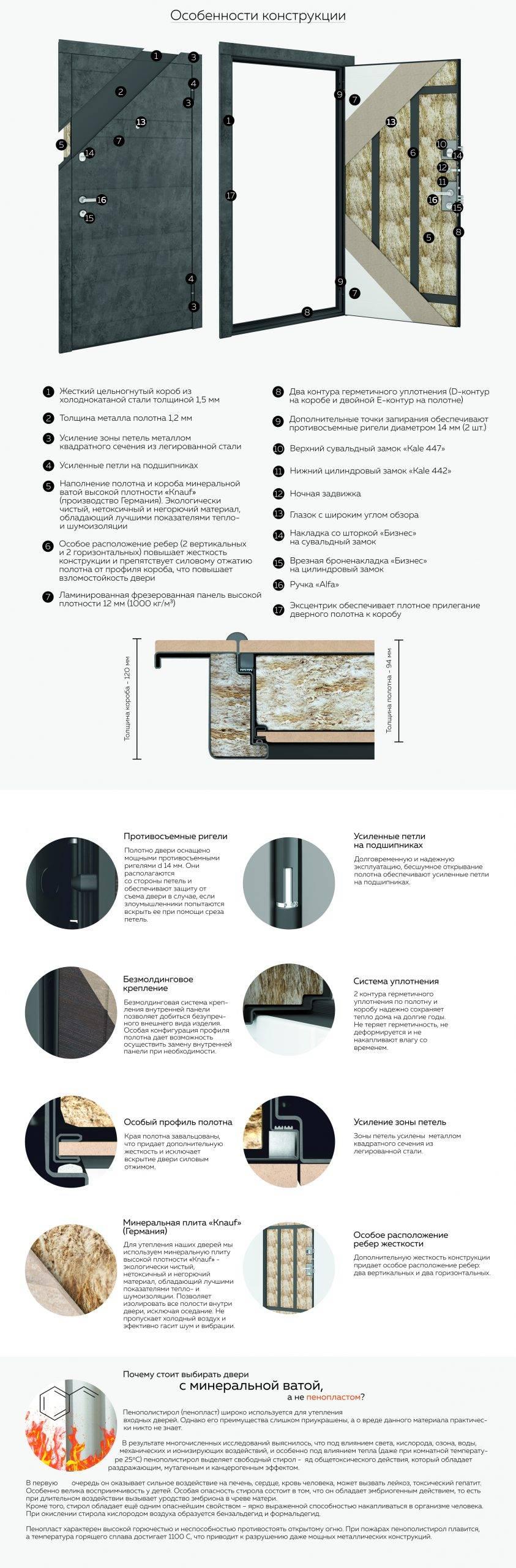 Металюкс Гранд конструктив