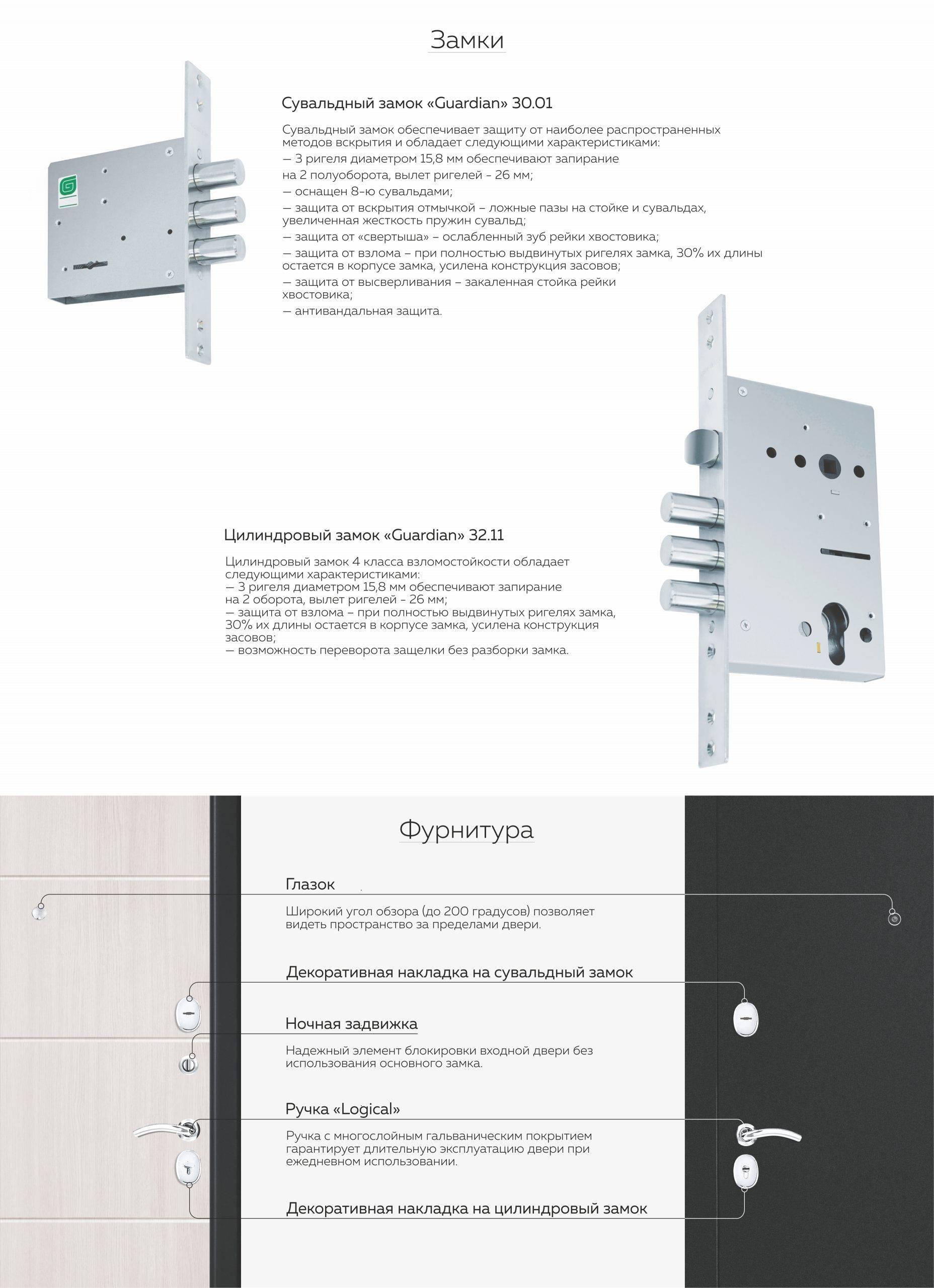 Металюкс Стандарт М250 Фурнитура