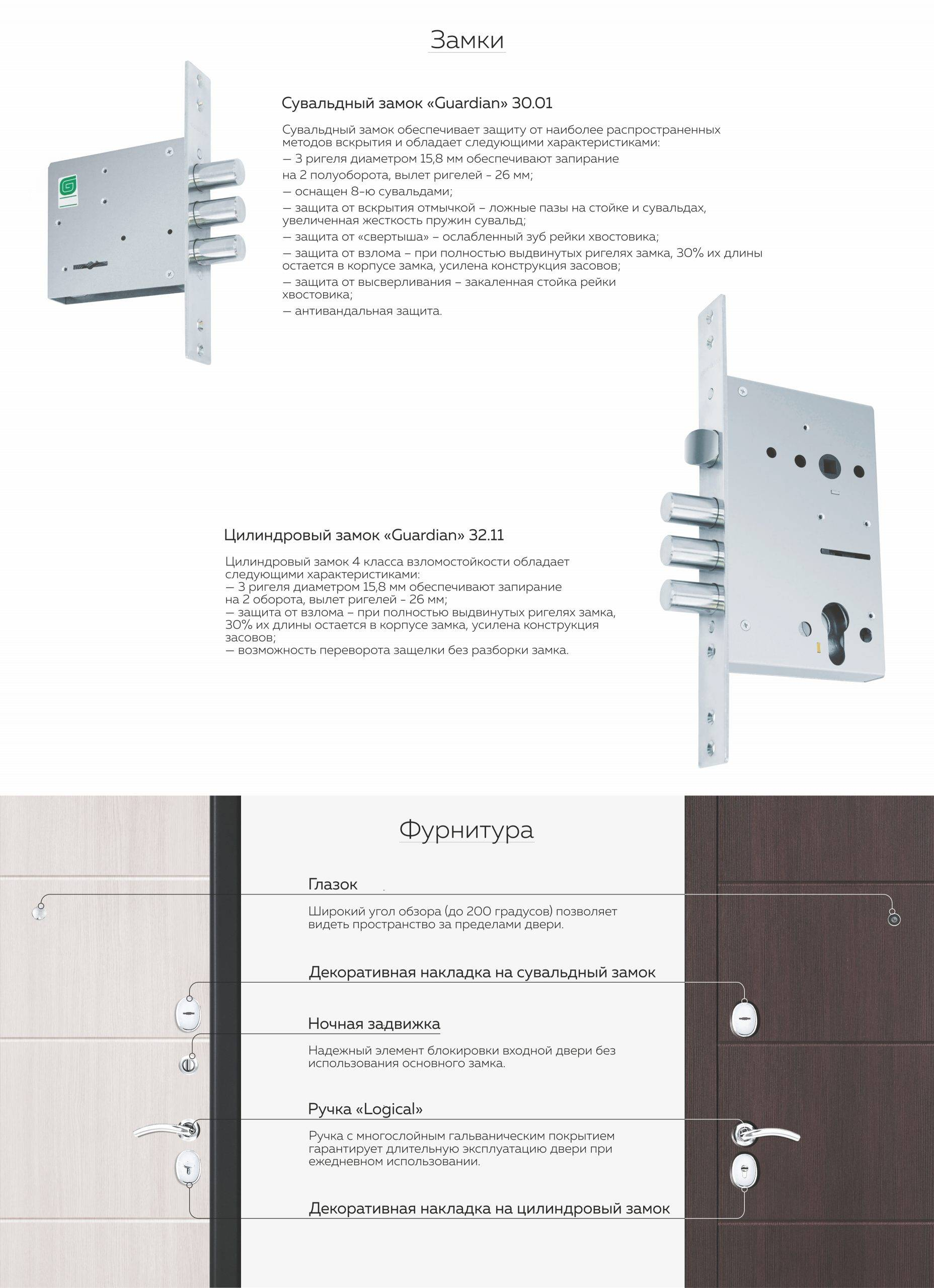 Металюкс Стандарт М315 Фурнитура